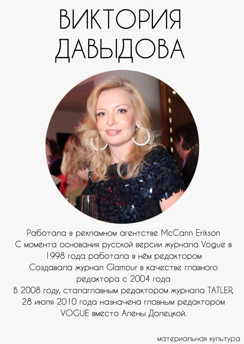Виктория Давыдова